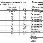 Комбикорм К-111 состав